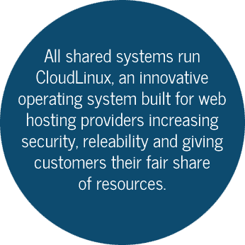 All shared systems run cloudlinux